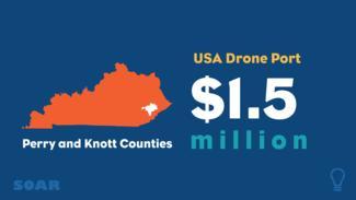 USA Drone Port